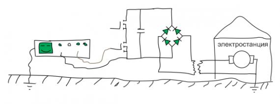 Развязка через трансформатор
