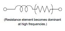 Сопротивление доминирует  на высоких частотах