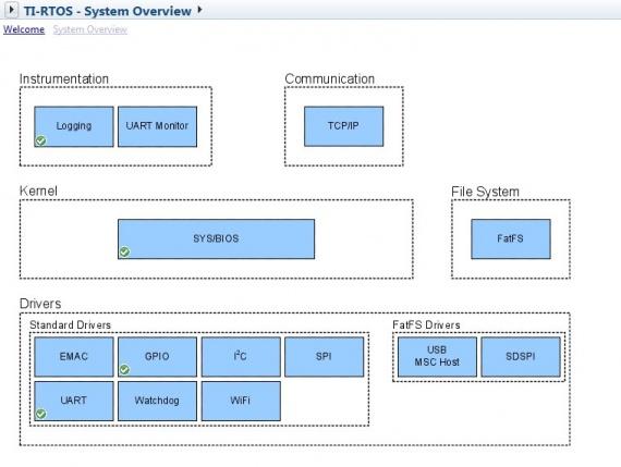 Обзор отладочной платы DK-TM4C129X от TI / Компоненты